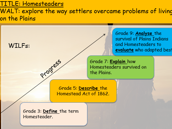 American West (Edexcel History 9-1) Homesteaders inventions