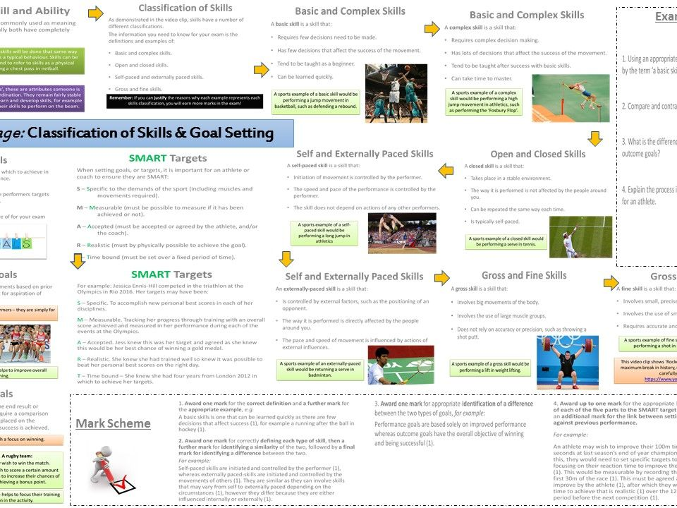 AQA GCSE PE (9-1) Sport Psychology Presentation & Revision Pack (SAVE 20%)