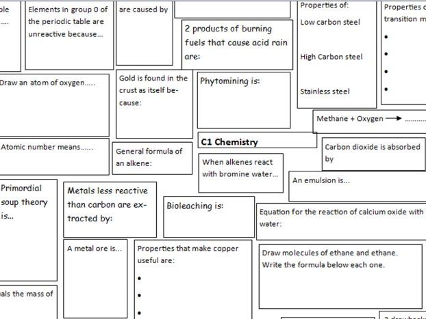 AQA Trilogy Revision Paper 1 Chemistry Question Splat