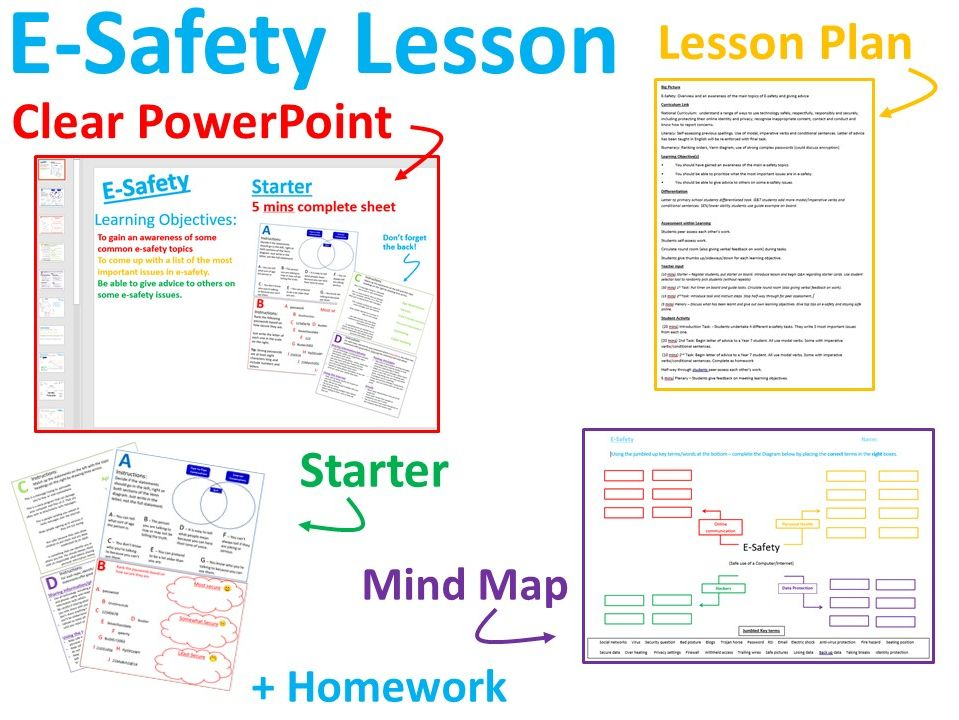 E-Safety Complete Lesson