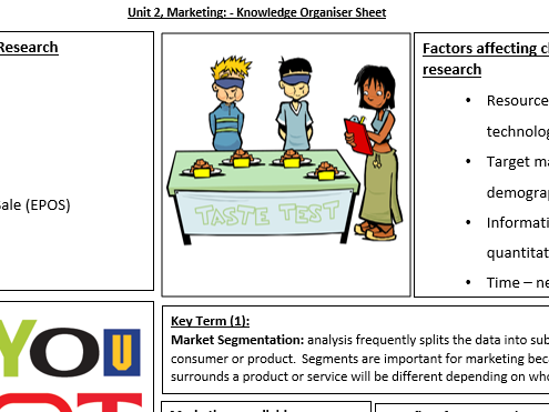 Business: Marketing Revision Sheet - Research Methods, Segmentation, Marketing Mix