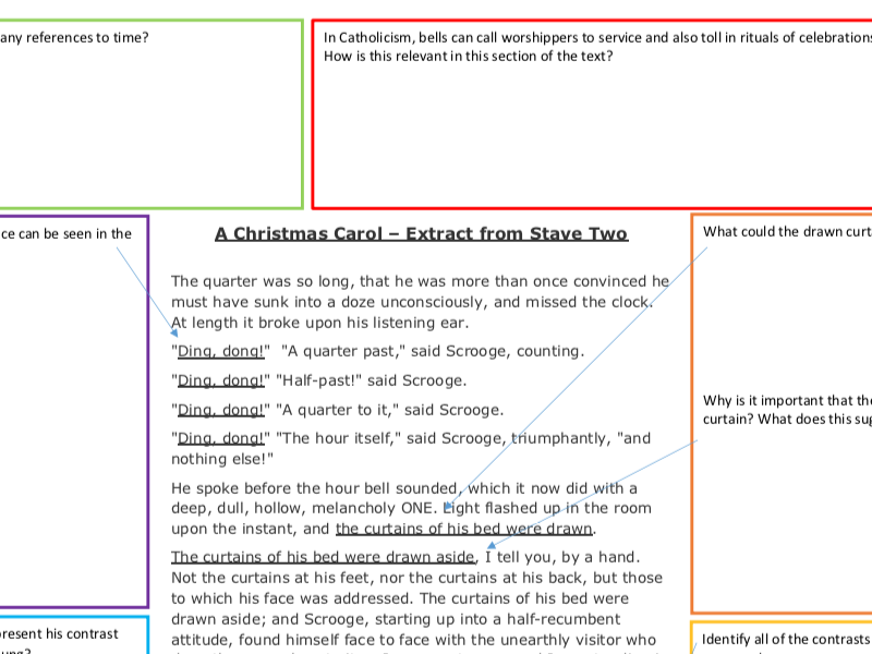 Home Learning - C19th extract analysis (A Christmas Carol)