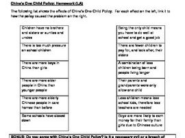 China One Child Policy Unintended Consequences