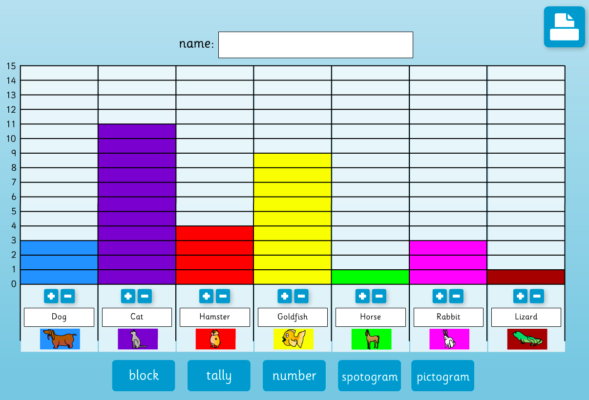 Interactive Grapher Tool: Pets -  KS1 Statistics
