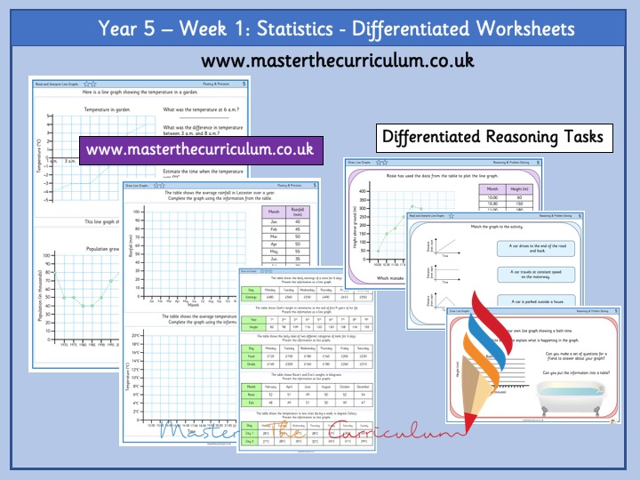 Year 5- Week 1 –  Differentiated Statistics Worksheets White Rose Style