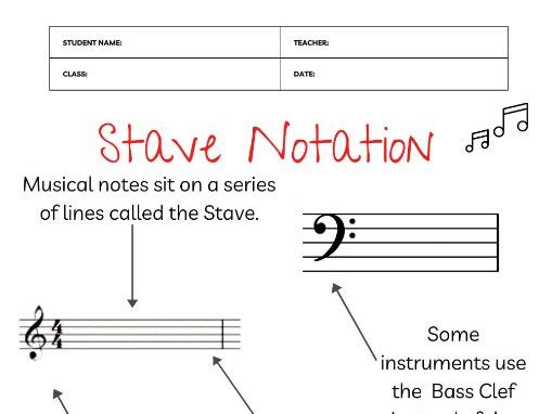 Stave Notation