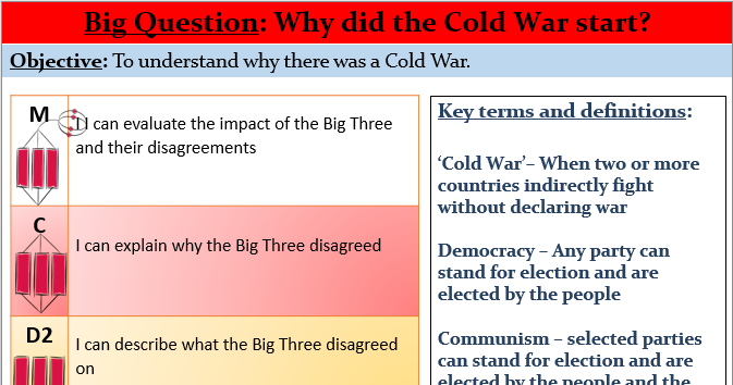 1. Cold War - The end of the Second World War KS3