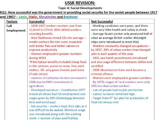 Edexcel A-Level History Paper 1: USSR Topic 1 to 4