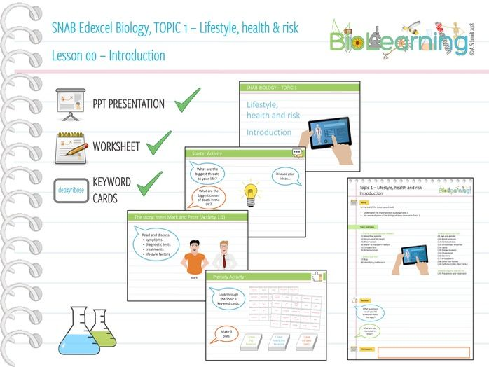 SNAB Biology Topic 1 -  Lesson 00 (Introduction) - WS, PPT and Keyword cards
