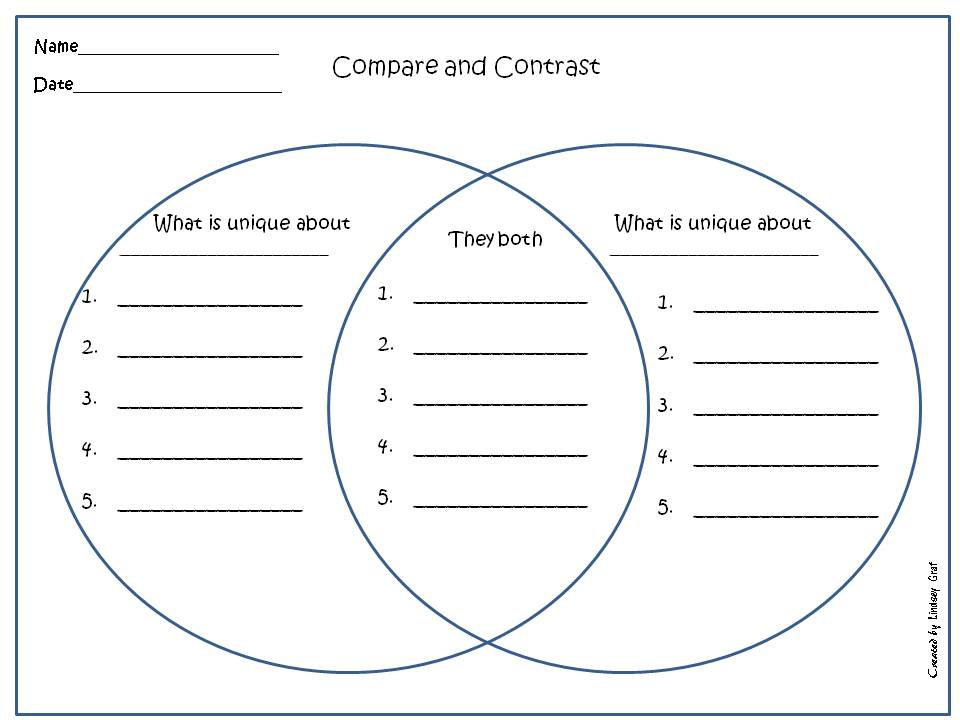 How to write essay compare and contrast