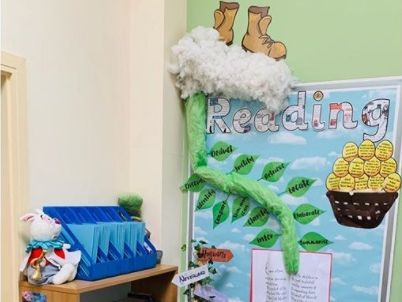 Reading words and questions display