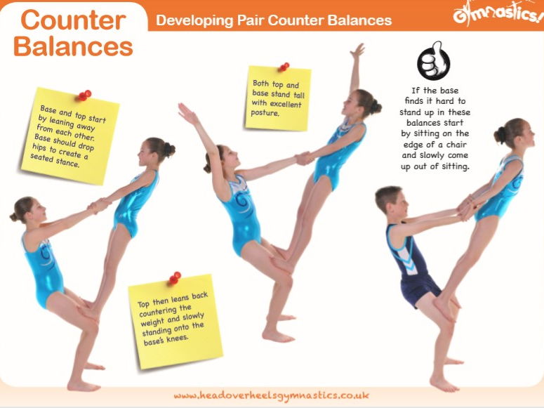 Gymnastics Pair and Trio Balances - Counter Balances