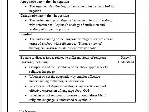 Religious Language Lesson Pack: New Spec A2