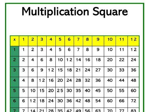 Multiplication Square