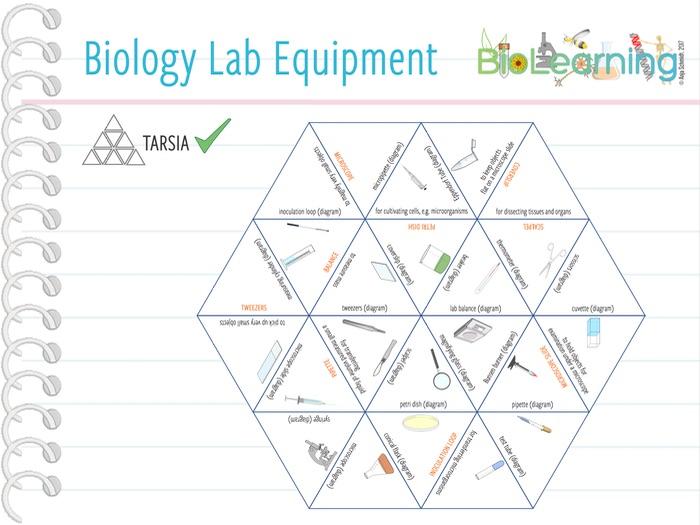 Biology lab equipment - Tarsia (KS3/4)