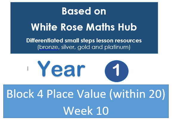 Year 1 - Autumn Block 4 - Week 10 - Place Value (within 20).