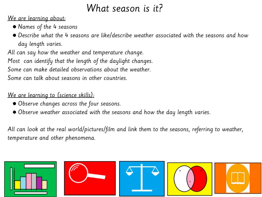 Y1 seasons