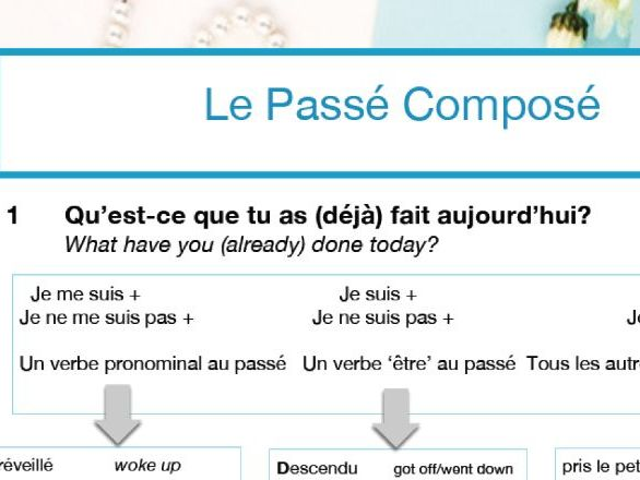 Conversational French Free Sample Pack