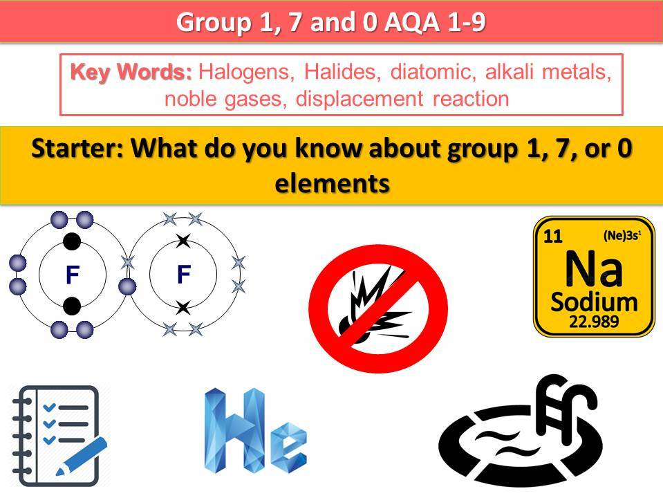 Group 0, 1, and 7 (periodic table)