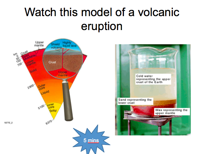 Cross Curricular Lesson (Science and Geography): Volcanoes