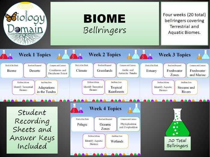 Four weeks of Biome Bellringers Warm Ups with Answer Key