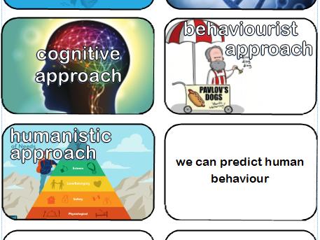 AQA Psychology Approaches match-up activity