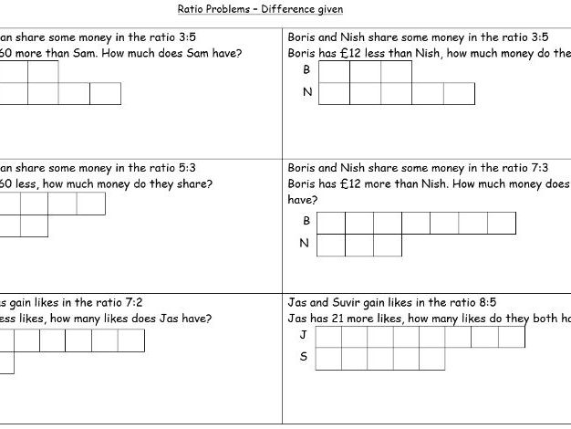 Sharing in a ratio - difference given worksheet