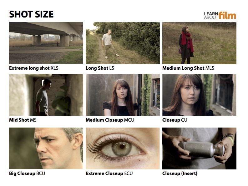 Film shot sizes