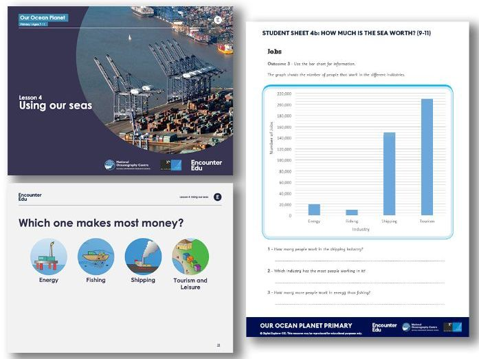 Our oceans and the economy KS2 Geography