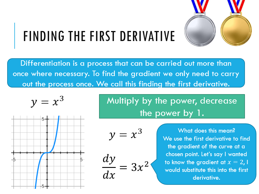 AQA Level 2 Further Maths - Differentiation lesson 1