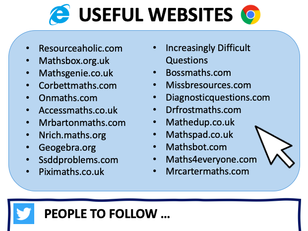 Useful Maths Resources Poster