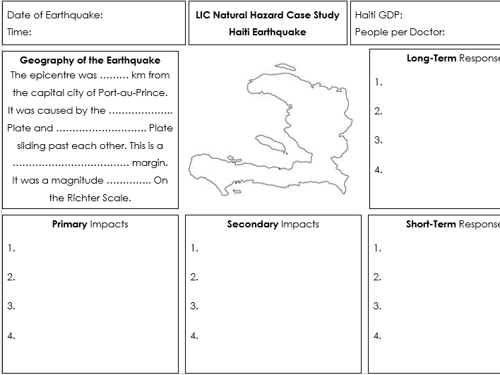 Haiti Earthquake Revision Case Study
