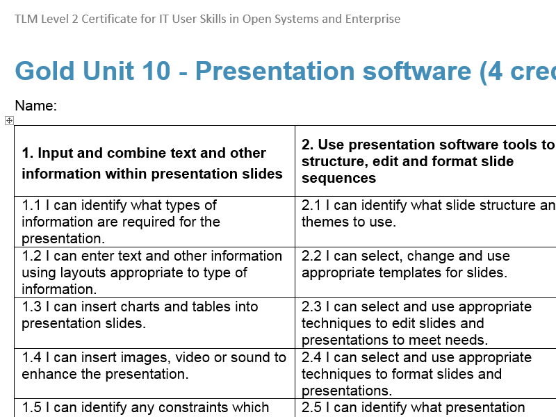 TLM Level 2 Certificate for IT (Ingots) - Assessment Sheets for Gold Units 1, 4, 5, 10, and 11