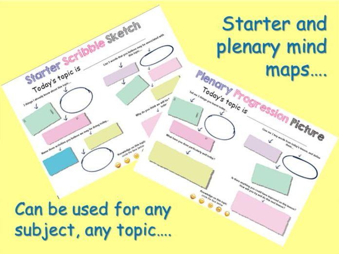 Starter and Plenary  Mind Maps - Progress monitor