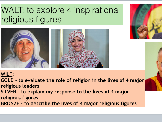 KS3 Inspiration Figures Group Work and Presentation lesson