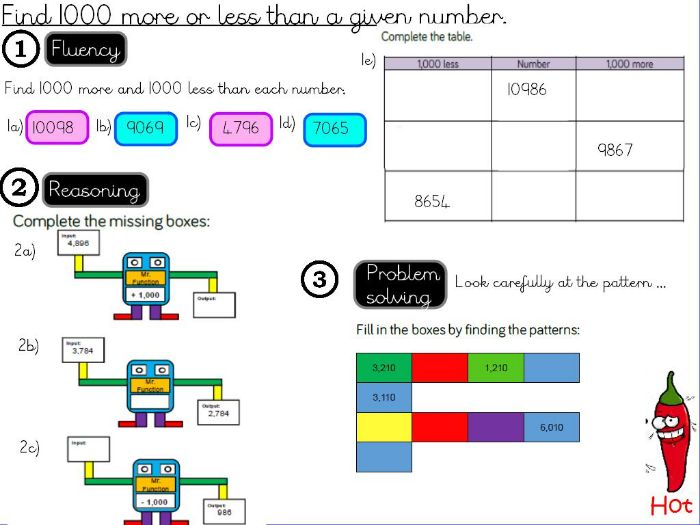 Place value - Find 1000 more or less than a given number