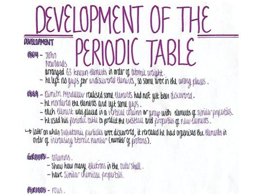 Development (Structure & Periodic Table) Revision Poster [AQA GCSE Chemistry Double and Triple 9-1]