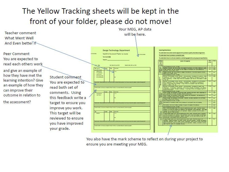 EDEXCEL GCSE - Designing / Making Folder Marking & Feedback Sheet