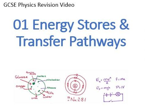 GCSE Physics Revision - Energy Stores & Transfer Pathways