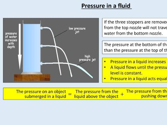 GCSE Physics (4.5.5.1.2) Forces - Pressure in a fluid 2 (AQA)