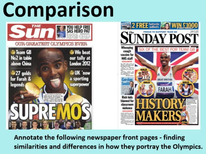 Edquas GCSE Media Studies 2017 - Newspapers (Component 1) SOW