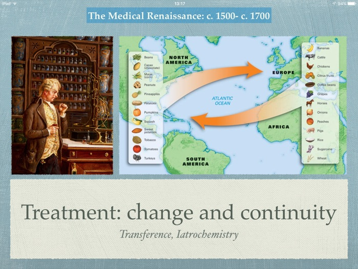 Edexcel GCSE History of Medicine. Renaissance, change and continuity in treatment