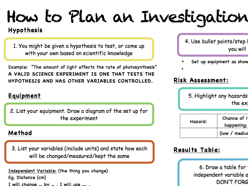 How to plan an investigation / experiment in Science