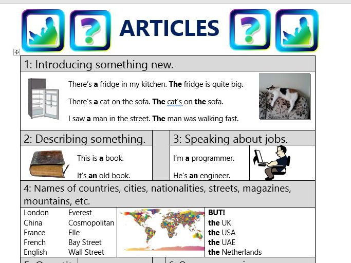 Definite and indefinite articles chart