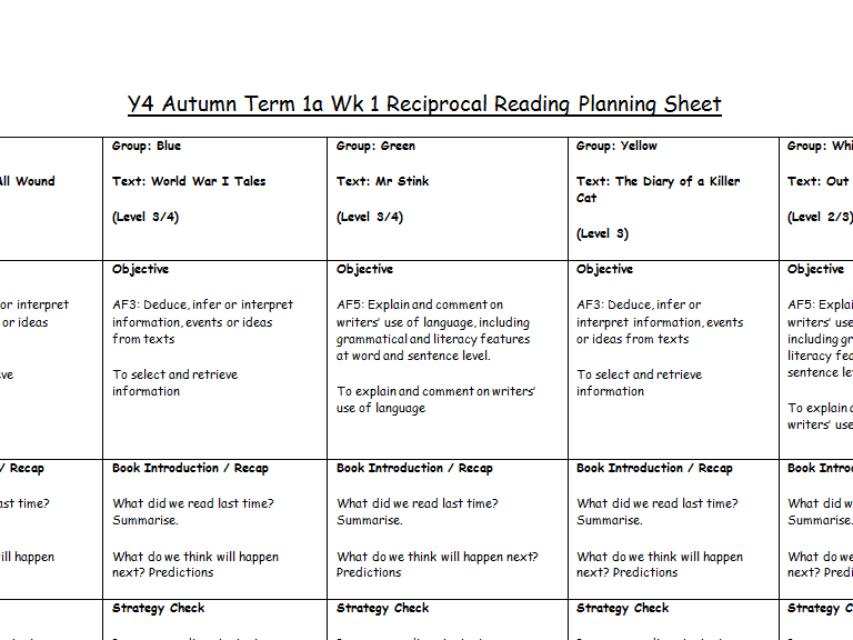 Reciprocal/Guided Reading Planning Formats and Posters