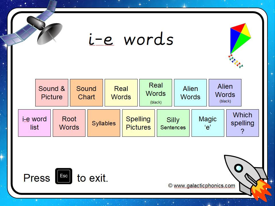 The i-e (spli digraph) PowerPoint