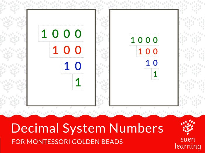 Montessori Decimal System numbers (large & small)