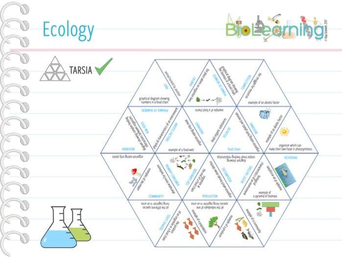 Ecology - Tarsia (KS3/4)
