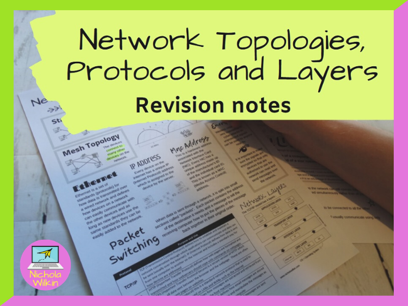 Network Topologies Protocols and Layers Revision Knowledge Organiser