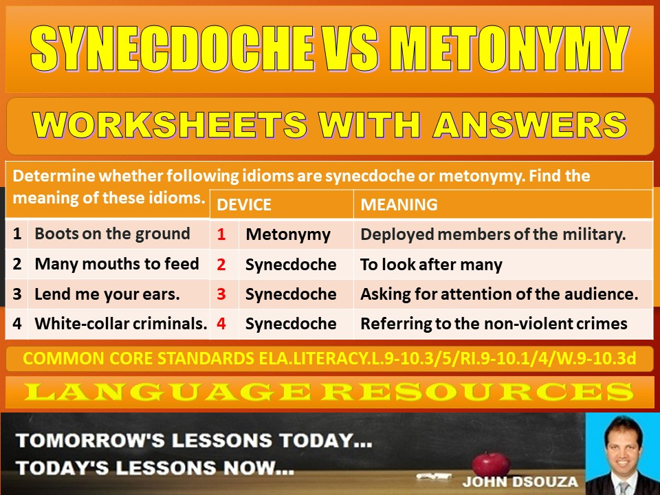 synecdoche vs metonymy worksheets with answers by john421969